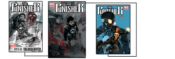 Rucka Covers