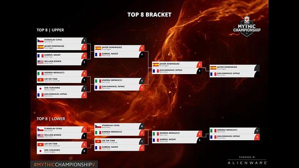 "Javier Dominguez Wins Mythic Championship V! - ""Magic: The Gathering"""