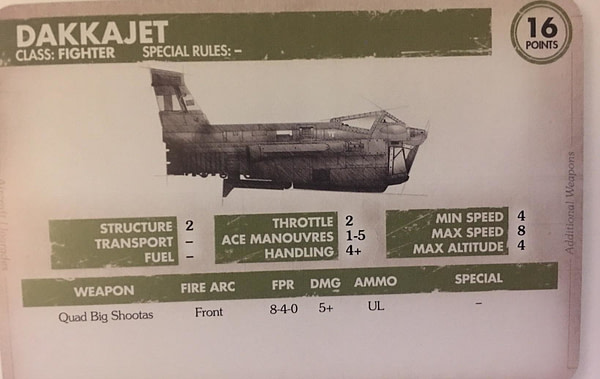 "Review: Games Workshop's ""Aeronautica Imperialis"""
