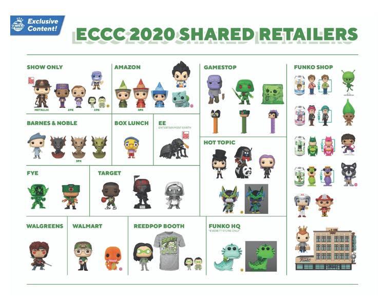 Funko Emerald City Comic Con Reveals All in One Place