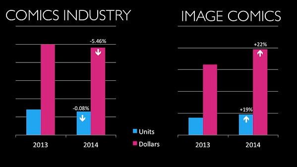 ImageExpo_2_IndustryCompared