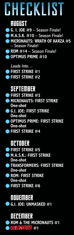 First Strike #0 Checklist - IDW