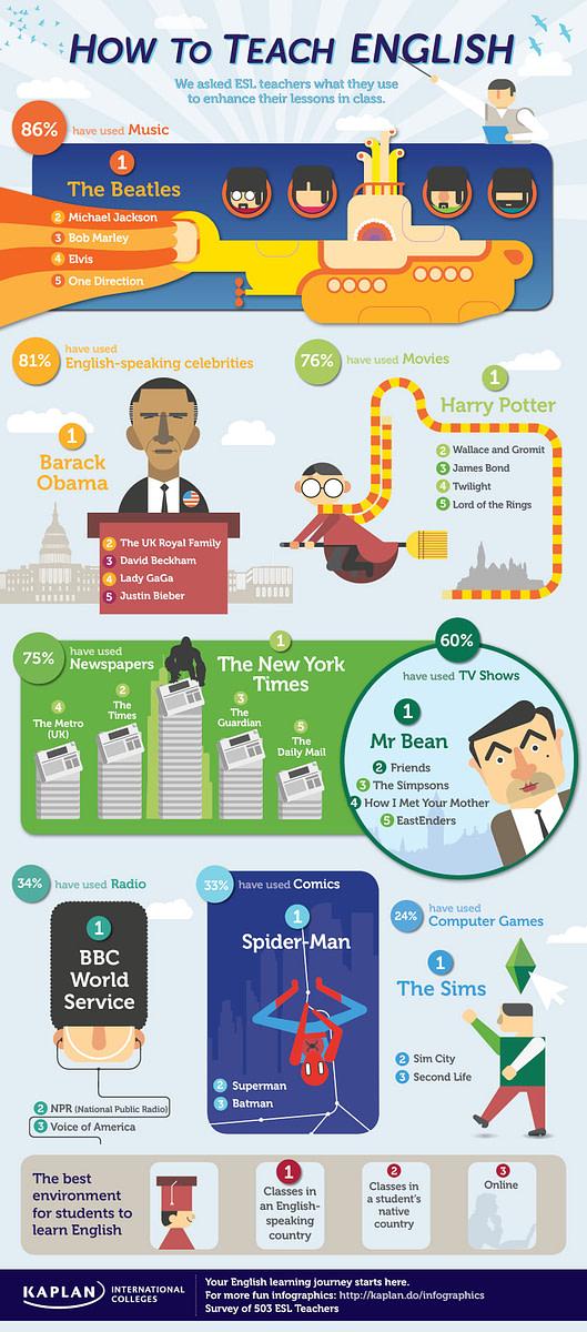howtoteach_kaplan_infographic1
