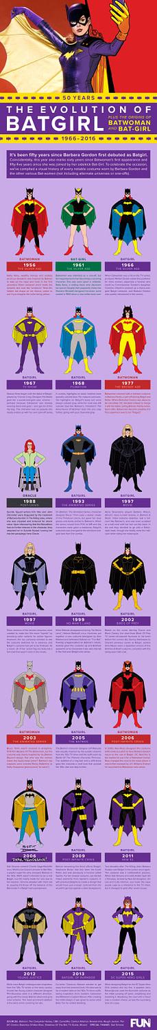 evolution-of-batgirl-infographic