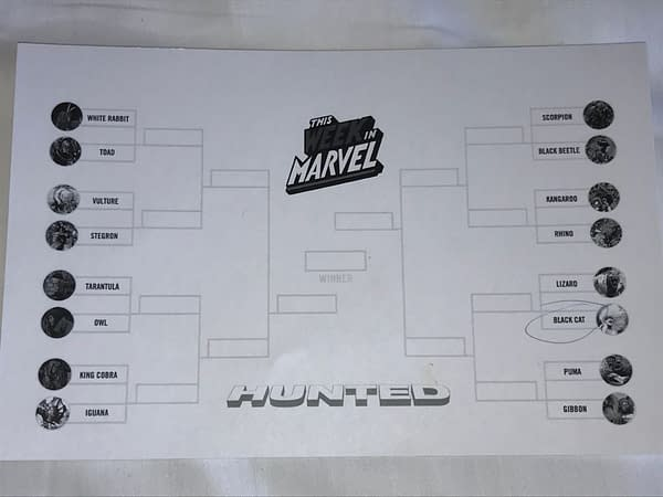 How Bleeding Cool Won Marvel's Tournament of the Hunted at C2E2