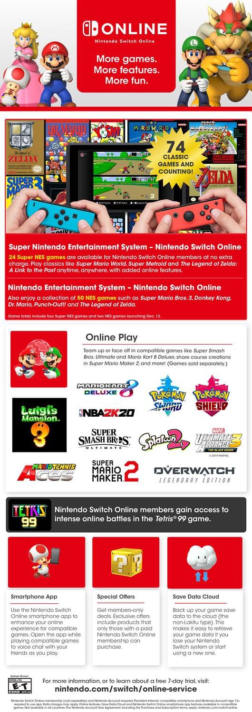Nintendo Announces More NES & SNES Titles For Nintendo Switch Online