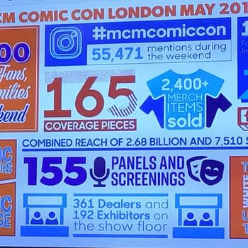 The Official Statistics For MCM London Comic Con May 2019