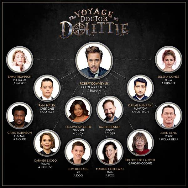 Robert Downey Jr. Shares Full Cast List for The Voyage of Doctor Dolittle