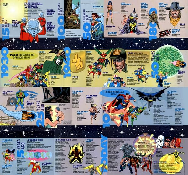 DC Comics Are Working on a DC Universe Timeline