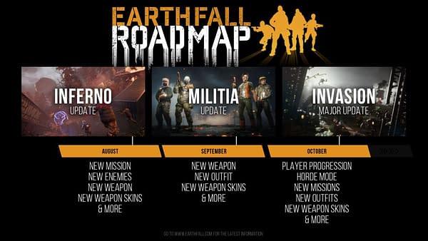 Holospark Reveals a New Free DLC Roadmap for Earthfall