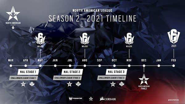 Rainbow Six Siege North American League 2021 Schedule