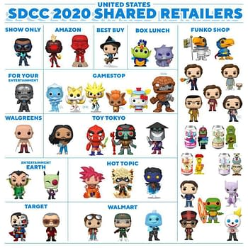 Funko Unveils the Shared Retailer List of All SDCC 2020 Reveals