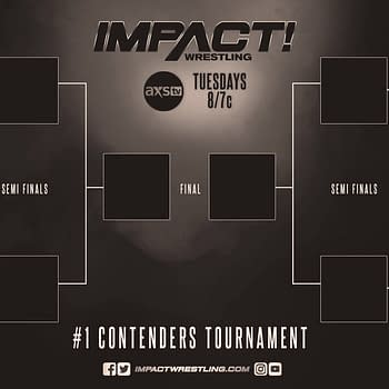 Can a #1 Contender Tournament Fix Impacts Championship Problem