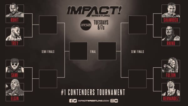 The Impact Wrestling #1 Contender Tournament Bracket [from Iampact's Twitter]