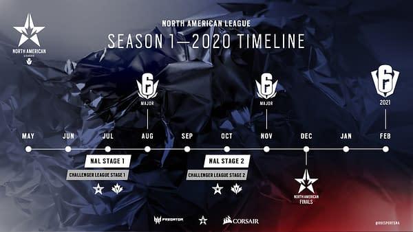 Rainbow Six Siege North American League 2020 Schedule