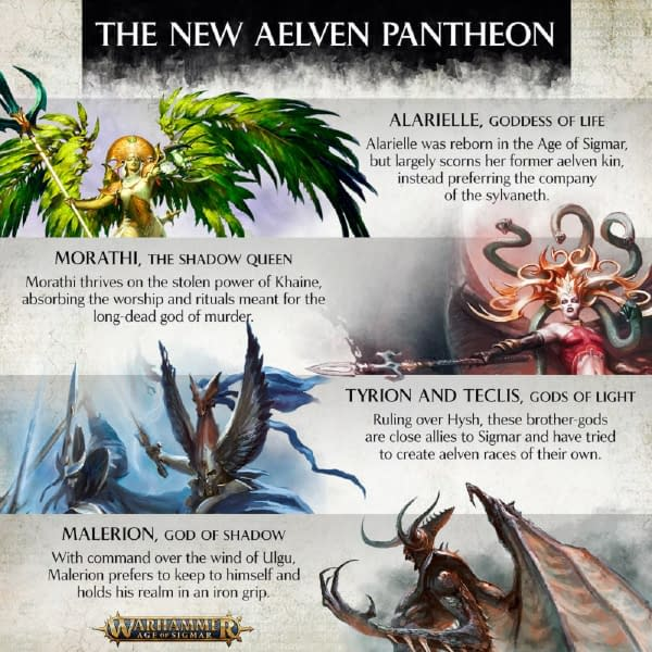 """Pointy Aelves"" Teased, Specifics Debated - ""Warhammer: Age of Sigmar"""