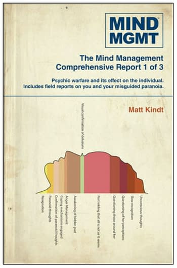 Mind MGMT by Matt Kindt and published by Dark Horse Comics.