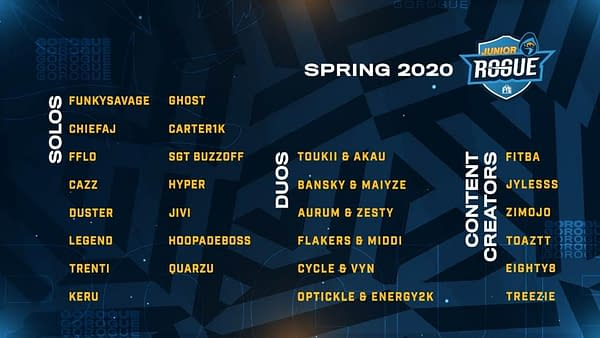 DrLupo Unveils Spring 2020 Junior Rogue Team Roster