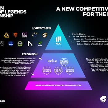 Northern League Of Legends Championship Breakdown