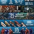 Halo 5: Guardians Campaign Will Be 8-12 Hours Long