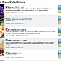 ComiXology Retires The Pull List On iOS Devices