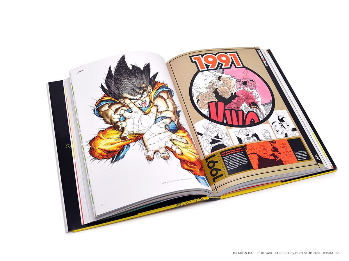 Dragon Ball: A Visual History Book Review