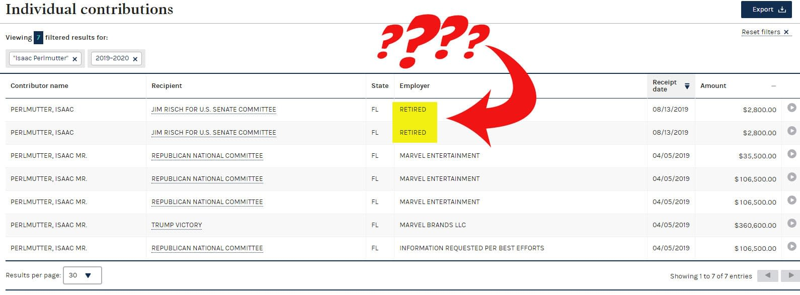 Ike Perlmutter's Latest Republican Donations List the Marvel Chairman as... Retired?!