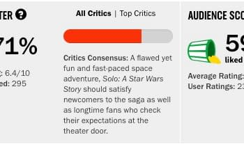 A Box Office Story: Solos Numbers So Low It Didnt Even Beat Justice League