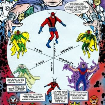 Hank Pym Rewrites The Physical Rules Of The Marvel Universe, As Explained By The Watcher