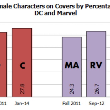 Gendercrunching January 2014 – Including Female Characters At DC And Marvel