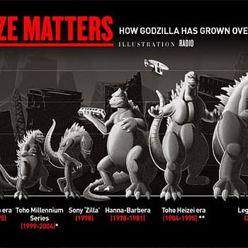 The Weight Of The New Godzilla Is Scrutinized By Japanese Fans