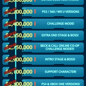 Out Of Anime Expo: Mighty No. 9 Gets A Cartoon…And More Funding?