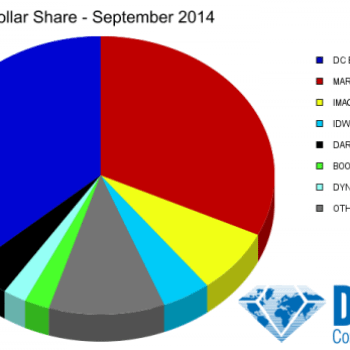 DC Comics Smashes Marvel On Marketshare In September, But Wolverine's Death Tops The Chart