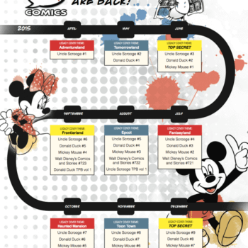 IDW's Plans For Disney Comics In 2015