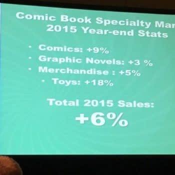 Diamond Presents The Comic Book Industry To C2E2