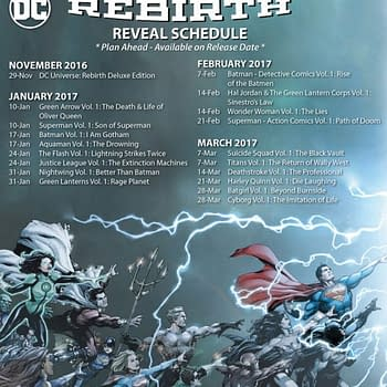 DCs Rebirth Collections Are Now Available On Hoopla As Per The Schedule Published In November