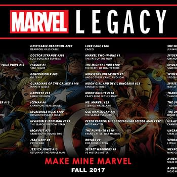 What Do Those Marvel Legacy Titles Mean