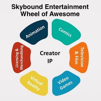 Skybounds Wheel Of Awesome Shatters The Entertainment Business Model