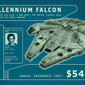 Ever Wonder How Much Star Wars Ships Would Cost to Insure Insure the Gap is Here to Tell Us