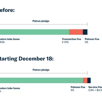 Patreon Changes Fee Structure Adds Service Fee for Patrons