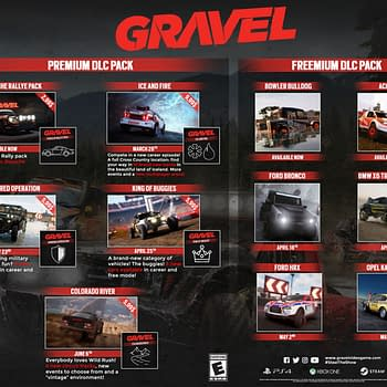 Milestones Gravel Tours Around Iceland in First major DLC Ice &#038 Fire