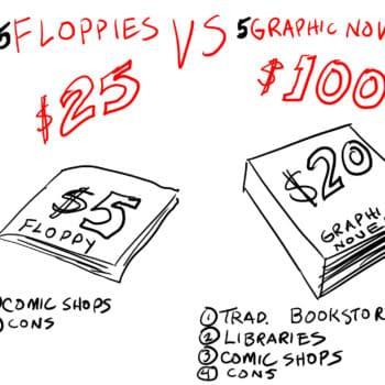 Dieselfunk Dispatch: Manufacturing Floppies vs. Graphic Novels