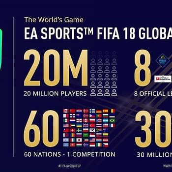 EA Will Hold the FIFA eWorld Cup in London This Year