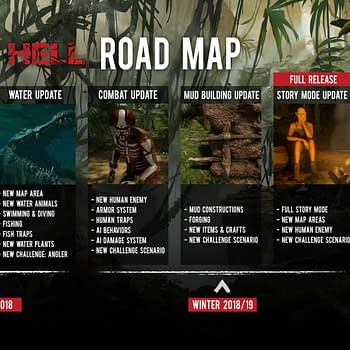 Green Hell Develoeprs Release Roadmap While Game is in Early Access