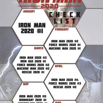Will It Be Weapon.EXE or iWolverine For Iron Man 2020?