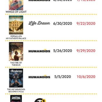 The new release schedule from Humanoids, which sees new publications pushed back to at least September.