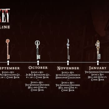 IDW Publishes Roadmap For Locke &#038 Key After Netflix Into 2021