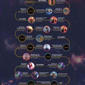 The Full Doctor Who: Time Lord Victorious Checklist