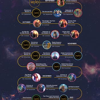 The Full Doctor Who: Time Lord Victorious Checklist &#8211 So Far