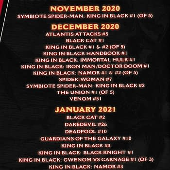 The King In Black Checklist In Todays Marvel Comics